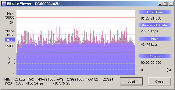 Bitrate 0200